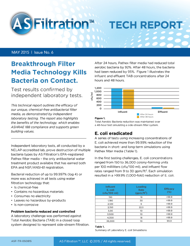 Tech Report: Breakthrough Filter Media Technology Kills Bacteria on Contact